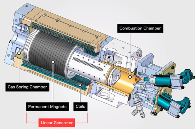 Toyota R Amp D Shows Off Free Piston Engine Linear Generator