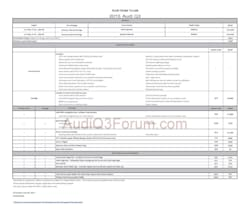 Audi Q3 Pricing leak