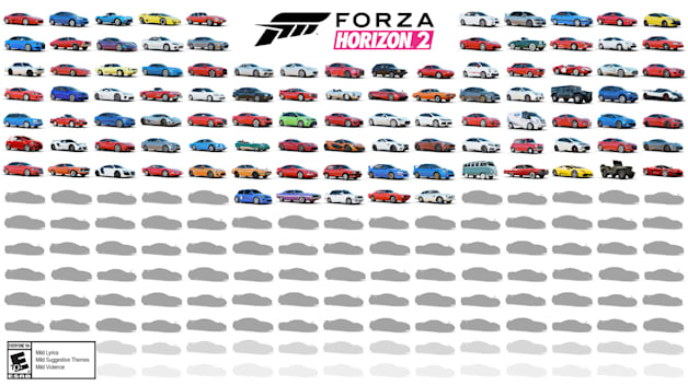 Forza Horizon 2 Car List