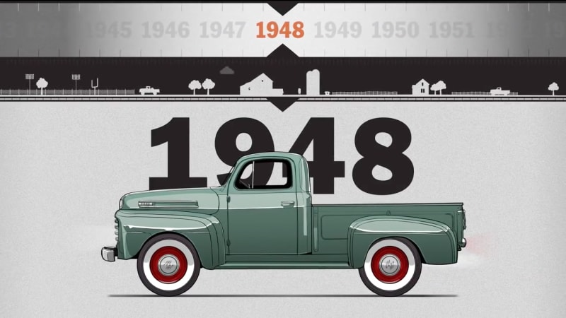 ford f series history pictures
