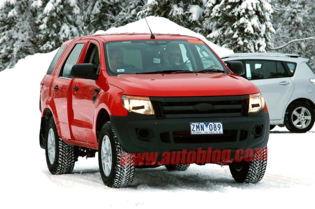 Ford Everest Range-based SUV