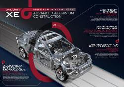 Jaguar XE Platform Infographic