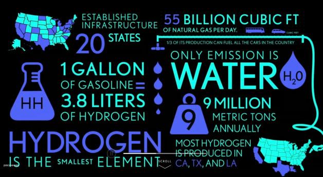 Lexus anti-ev hydrogen ad