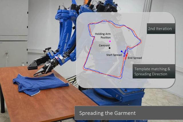 Roboter faltet Klamotten. Oder auch nicht.