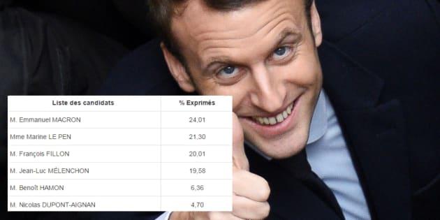 Les divergences entre Macron et Le Pen — Fiscalité