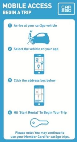 Car2go Mobile Access