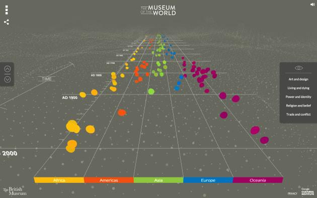 Explore 4,500 British Museum artefacts with Google's help