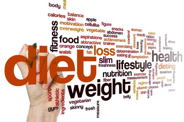 diet concept word cloud...