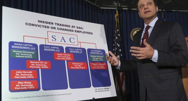 U.S. attorney Preet Bharara SAC capital advisors criminal complaint insider trading