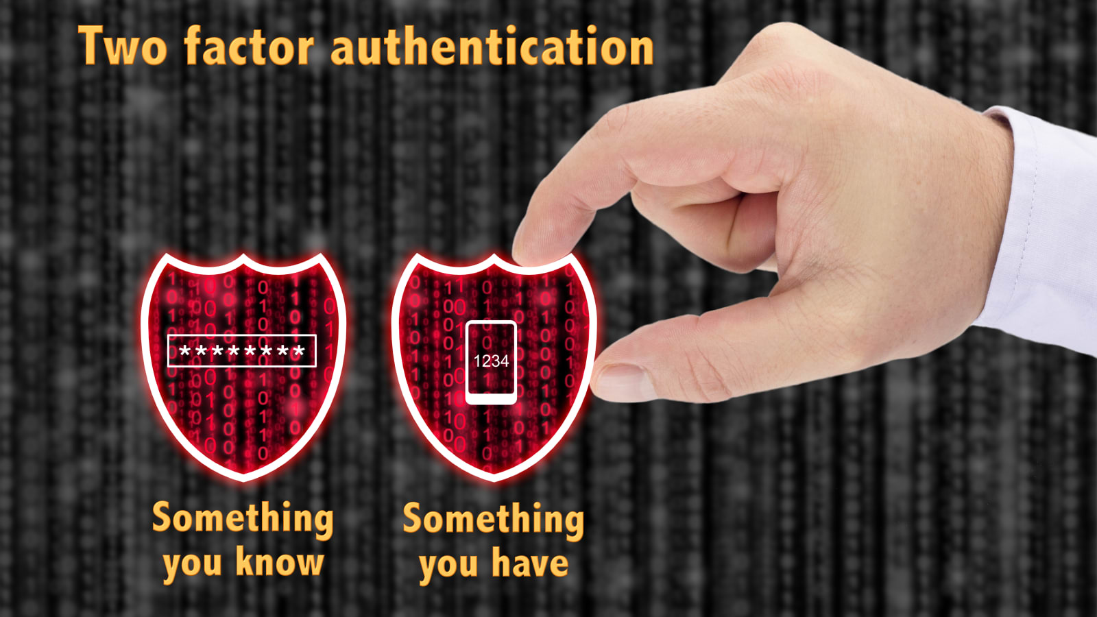 two-factor-authentication-shields-concep