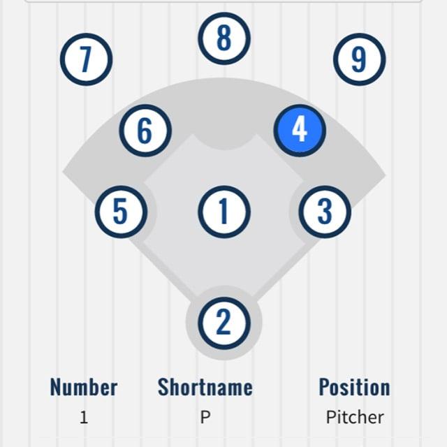Baseball Academics screenshots