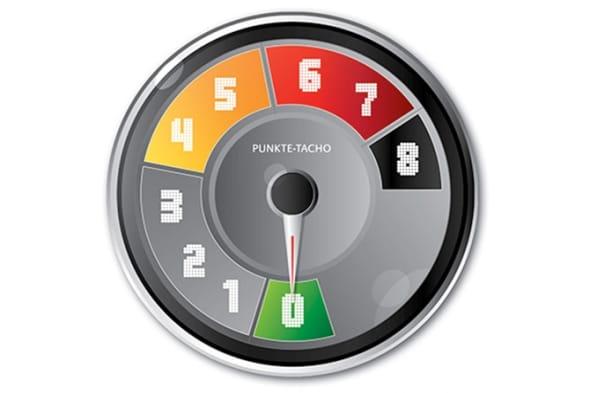 punkte, punktereform, stvo, faer, punktekatalog, kba, fahreignungs-bewertungssystem Fahreignungsregister, Flensburg, Verkehrszentralregister, Punktekonto, Verkerhssünderkartei, Verkehrssünder,