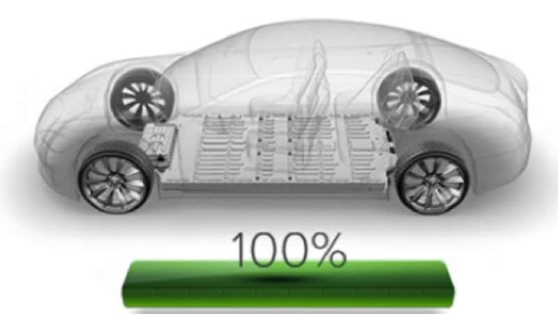 Tesla starts real-world beta testing of Model S battery swaps in California [UPDATE]