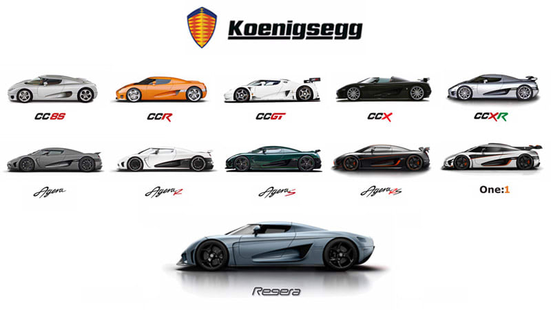 koenigsegg regera facts with Page410 on Pagani together with Audi Rally also Review Of Dual Sport Adventure also Audi Rally also Page410.