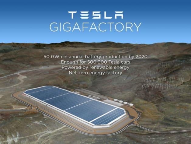 Tesla gigafactory aerial render