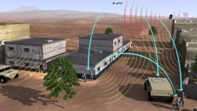 DARPA's developing an unjammable communications chip