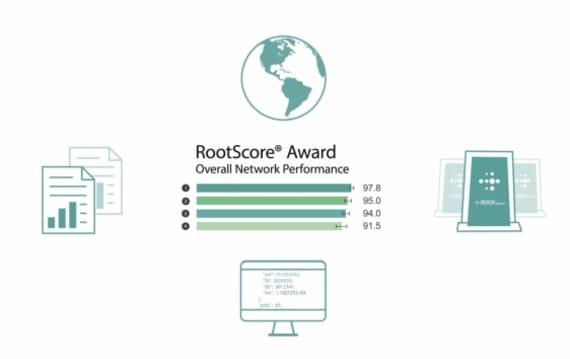 ドコモ・au・ソフトバンクで最も通信が高品質なのは? RootMetricsが調査結果を公開