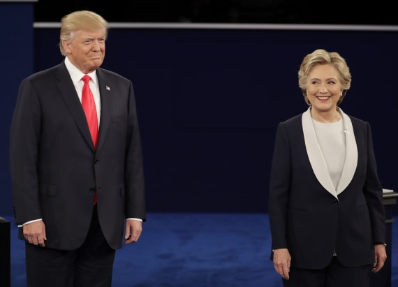 Reliable AI system predicts winner of 2016 election