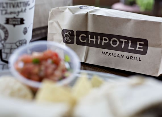 Chipotle bans punishing employees for tweeting