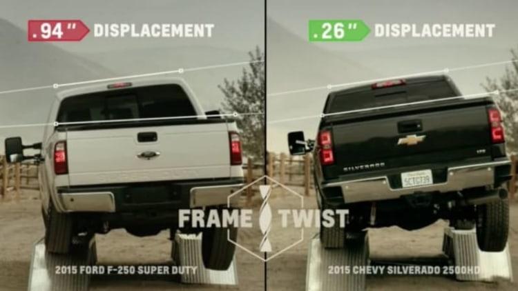 Chevy Silverado frame twist test a marketing victory versus Ford