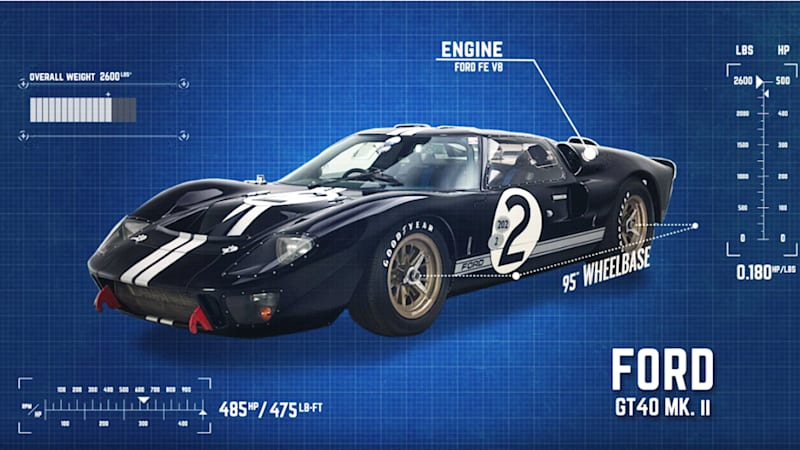 Le Mans-winning Ford GT40 restoration is exhaustive, obsessive
