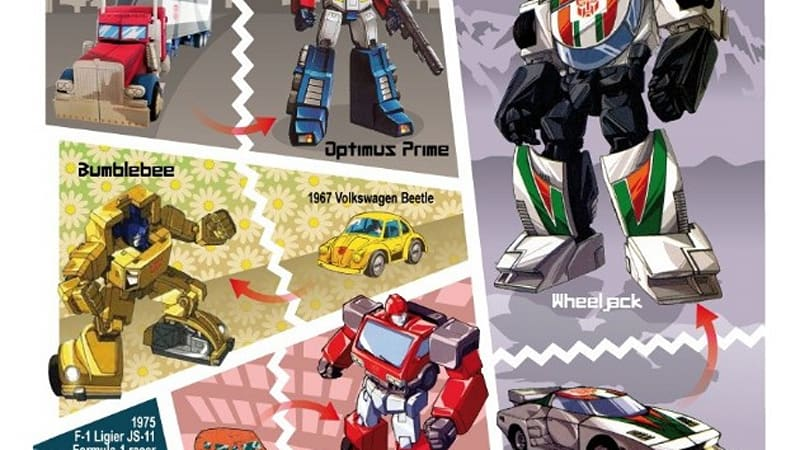 Transformers Infographic Lists Cartoon S Every Character