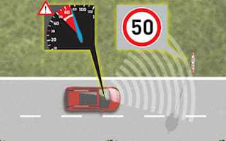 New Ford S-Max features 'intelligent speed limiter'