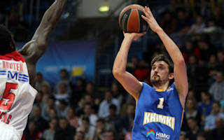 Khimki strike blow to Olympiacos play-off hopes, Barca beat Bamberg