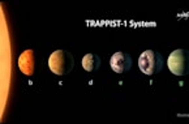 Seven Earth-like planets found that could have life