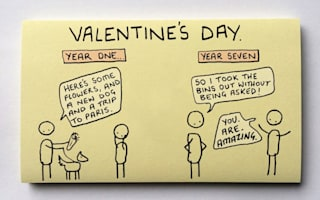 The 10 weirdest Valentine's Day gifts: get it right for free
