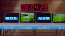 Microsoft testet Browser, Edge gewinnt