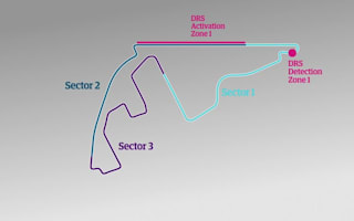 'Pole is the goal' for Hamilton in Abu Dhabi