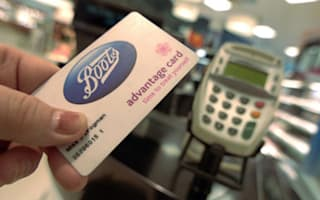 Which loyalty cards offer the best deal?
