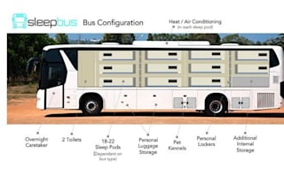 Man crowdfunds 'Sleepbus' concept for homeless