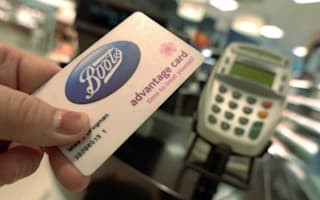 Can £4.3bn loyalty points pay for Christmas?