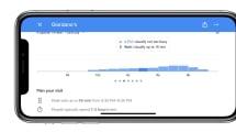 Google Maps para iOS ahora te dice los tiempos de espera en los restaurantes