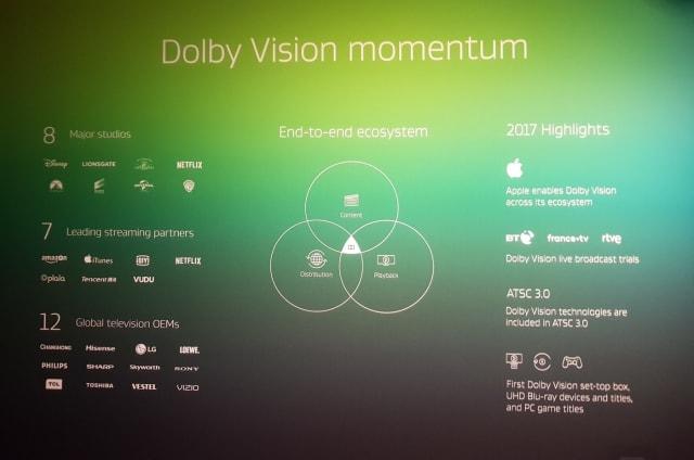 Vas a disfrutar del HDR más que nunca gracias a Dolby Vision