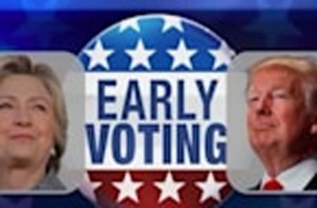 High Early-Voting Turnout in Battleground States