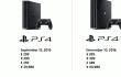 PS4 Pro será el modelo para el futuro en 4K de PlayStation