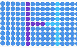 Can you pass this colour test?