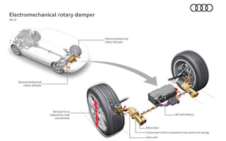 Audi develops new suspension that can charge batteries