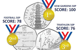 Most collectible 50p designs revealed