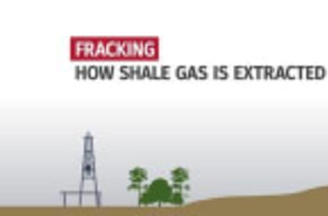 Explainer: What is fracking?