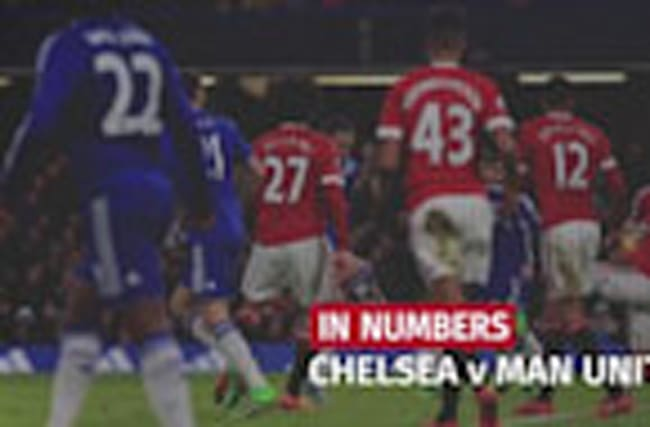 Chelsea v Man United in numbers: Mourinho returns to Stamford Bridge