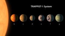 Los científicos sostienen que TRAPPIST-1 es demasiado viejo para albergar vida