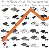 The great video game crash of 2013? It could happen