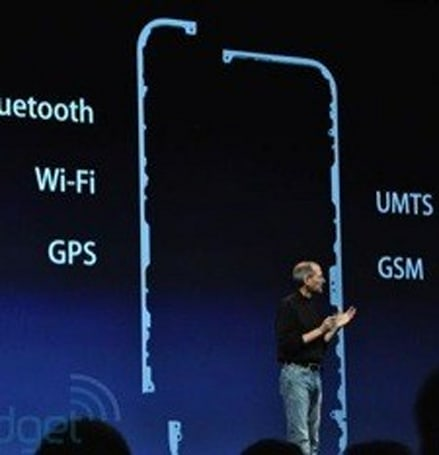 The science behind the iPhone 4's antennas