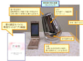 "NTT floats a ""Mobile Fragrance Communications"" biscuit"