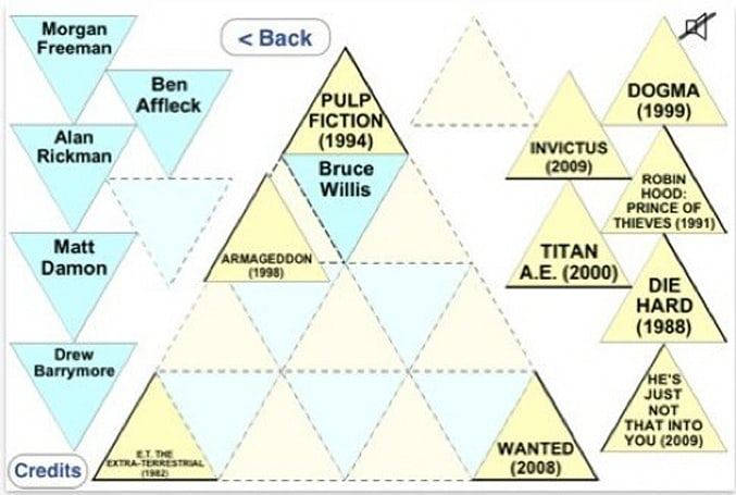 TUAW's Daily App: Movie Triangles