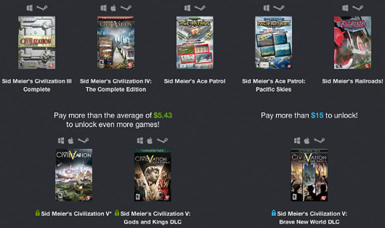 Humble Sid Meier Bundle: Civ 3, 4 and 5, plus Ace Patrol, Railroads